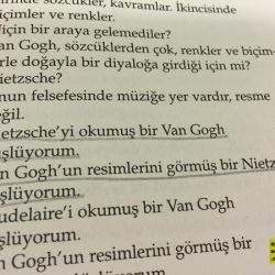 Van Gogh* Yüz Yıl Sonra - Ferit Edgü